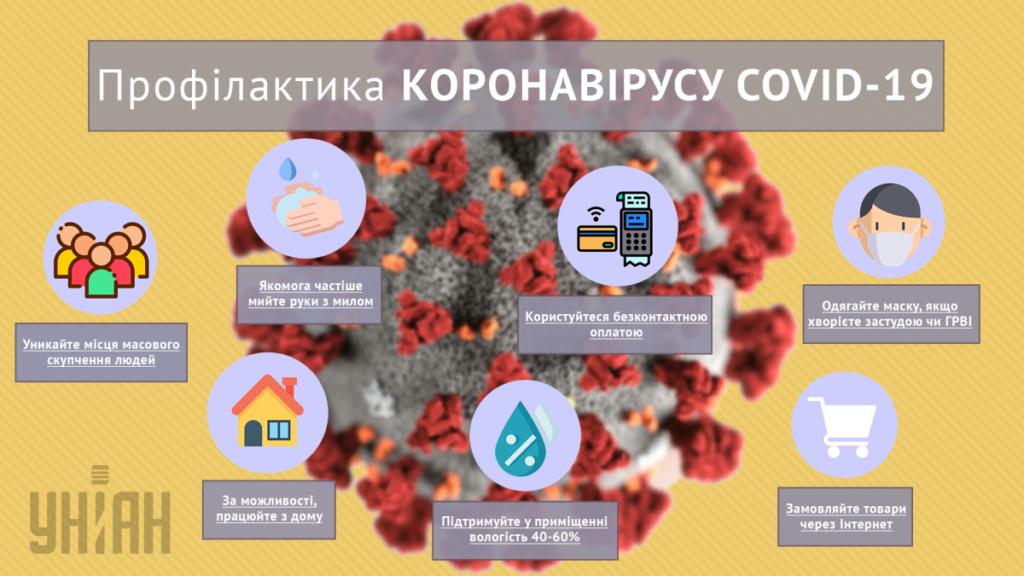 https://rosinka.org.ua/wp-content/uploads/2020/03/1583249802-1506.png